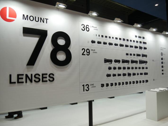 SIGMA 在去年 CP+ 2019 上展示旗下龐大的 L 接環鏡頭陣容