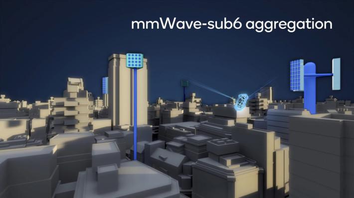 透過聚合 mmWave 和 Sub-6GHz ,手機能提供高速低時延的 5G 體驗。