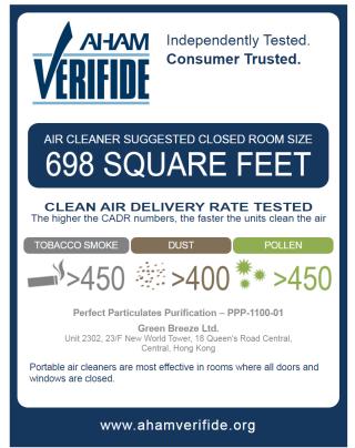 PPP-1100-01 在美國 AHAM 的 CADR 認證證書