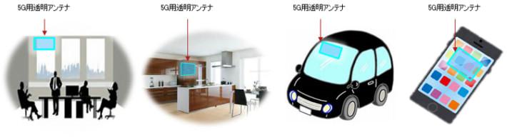5G 透明天線薄膜可以裝置在玻璃窗、天花、大型屏幕,汽車擋風玻璃以至手機屏幕,彈性很大。
