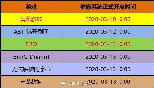 以下中國伺服器的遊戲將會受到限制,當然玩日本或港澳伺服器的大家絕不受影響