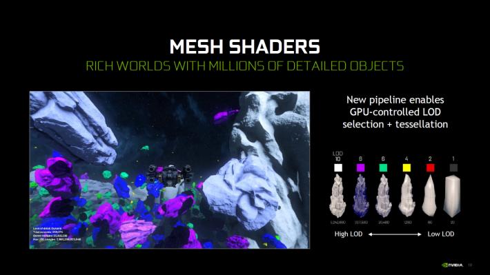 Mesh Shaders 主要是降低次要物件的細節度