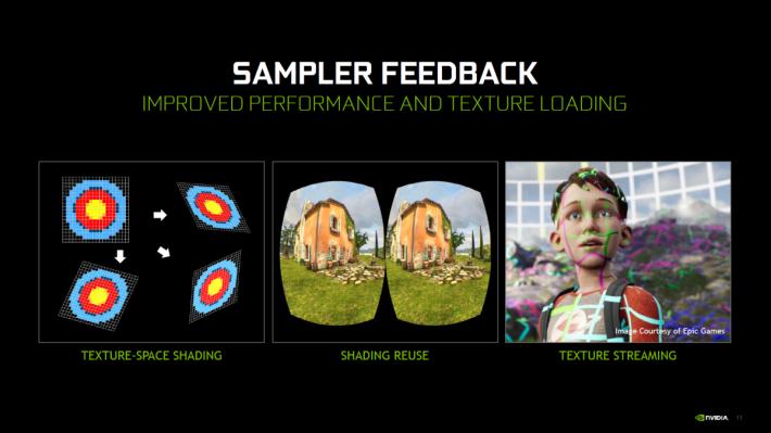 Sampler Feedback 的作用是減少工作,以及所用記憶體資源等等。