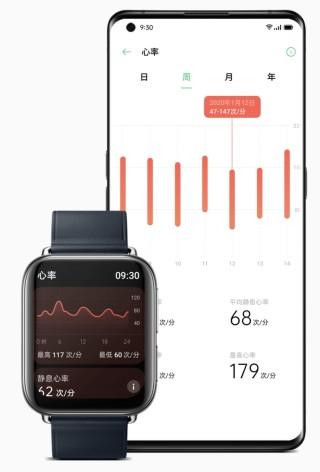 配合手機程式進行心跳、睡眠、月經等健康監察和運動追踪。