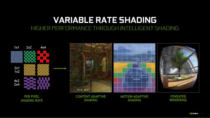 Variable Rate Shading是一項智能著色技術,可減少不必要的著色工作。