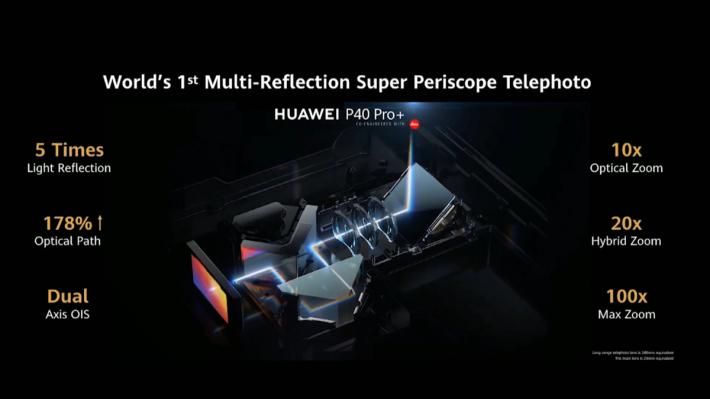8MP 10 倍變焦潛望式遠攝鏡,運用潛望式結構加上 Dual axis OIS 技術,焦距達 240mm。