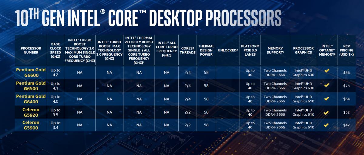 10 代 Pentium 及 Celeron 型號