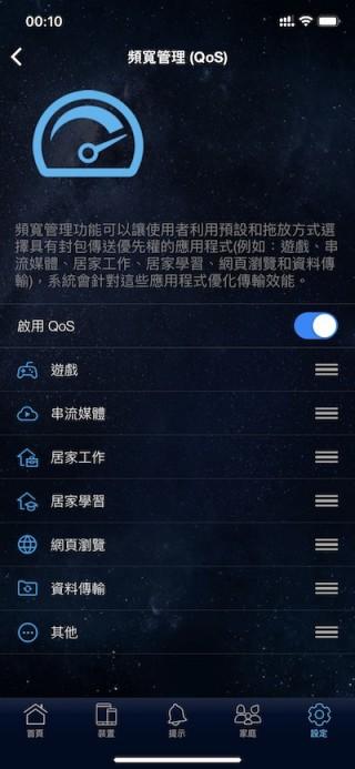 擁有 QoS 功能令用戶可以將頻寬流量優先分配給工作或學習需要,如圖中預設遊戲及串流優先,用戶只要用手機 App 調整一下即可完成動作。