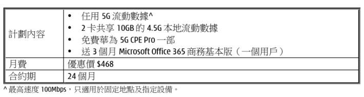 3 香港將率先為企業客戶提供 5G 商業流動寬頻計劃,透過 5G 客戶終端設備( CPE )提供高速流動寬頻服務。