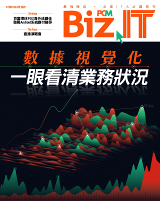 BizIT800