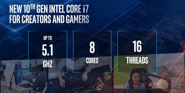 自 10 代 Core-H 開始,Core i7 也可有最多 8 核心 16 線程及 5.1GHz 以上超頻時脈。