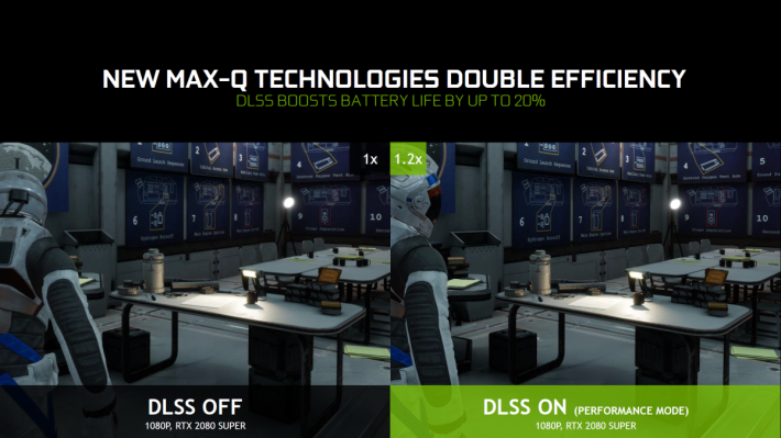 DLSS 2.0 可進提升多 20% 電池使用時間