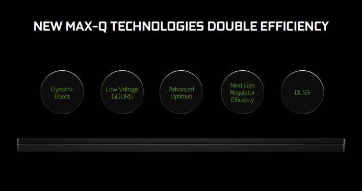 全新 Max-Q 擁有 5 大改進