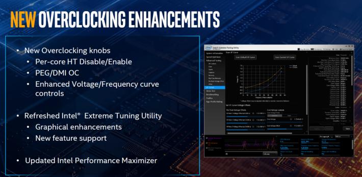 新 CPU 在超頻方面作出加強。如懂得對 Per-Core 的 HT 功能進行開關,確保可最大發揮 CPU 核心的超頻潛能。
