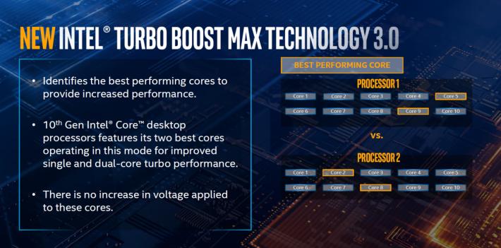 Intel Turbo Boost Max Technology 3.0 可以選出最快的核心,大大提升 Turbo 時脈。