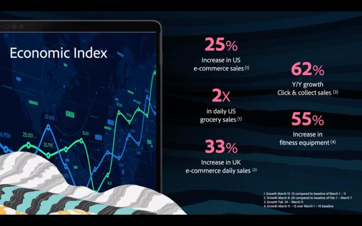 DEI 追蹤網上消費最新趨勢。