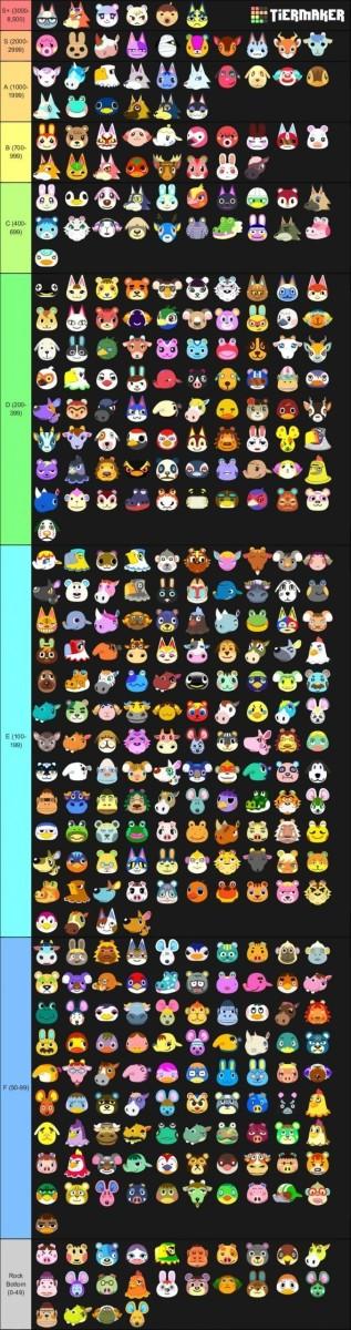 animal crossing_ranking