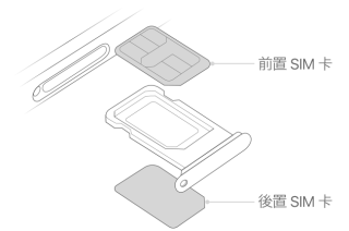 iphone-dual-sim-illustration-line-drawing
