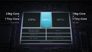 Kirin 990 5G 的 NPU 採用自家研發的「DaVinci」架構,內置兩個「Ascend Lite」大核心與一個「Ascend Tiny」微核心。