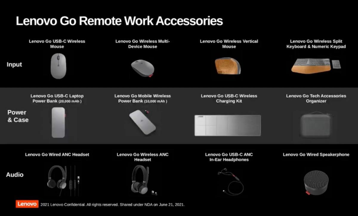 Lenovo Go 系列配件中,以電腦用無線充電板最特別。
